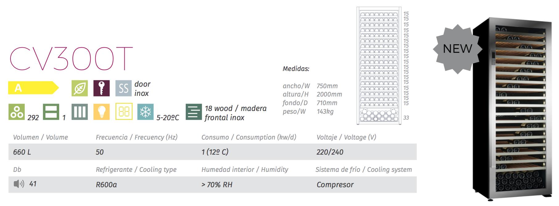 vinoteca cavanova CV300T tabla caracteristicas