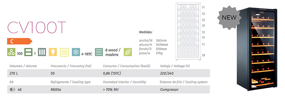 vinoteca cavanova CV100T tabla caracteristicas